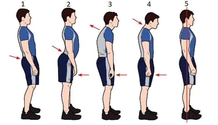 Position debout